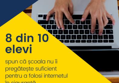 Securitatea Cibernetică: 8 din 10 elevi spun că școala nu îi pregătește suficient pentru a folosi internetul în siguranță